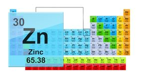 Periodic Table 30 Zinc. Element Sign With Position, Atomic Number And Weight stock illustration