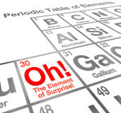 The Element of Surprise Periodic Table of Elements. The words Element of Surprise on a periodic table of chemical elements to illustrate something that is Royalty Free Stock Images