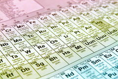 Element table stock image