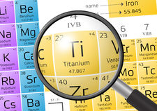 Element of Titanium with magnifying glass. Titanium from Periodic Table of the Elements with magnifying glass Stock Photography