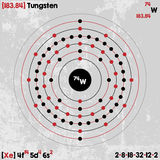 Element of Tungsten. Large and detailed infographic of the element of Tungsten Royalty Free Stock Images