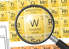 Element of Wolfram or Tungsten with magnifying glass. Wolfram or Tungsten from Periodic Table of the Elements with magnifying glass Stock Photos