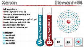 Element of Xenon. Large and detailed infographic of the element of Xenon Stock Images
