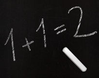 Elementary arithmetic Royalty Free Stock Images