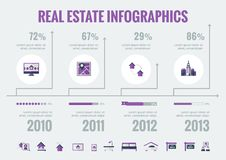 Elemente Real Estates Infographic Stockbilder