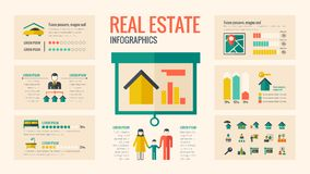 Elemente Real Estates Infographic Lizenzfreie Stockbilder