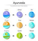 Elemente und doshas Ayurvedic Lizenzfreies Stockfoto