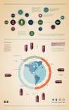 Elemente von infographics mit einer Karte von Amerika Lizenzfreie Stockfotos