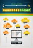 Elementen van Infographics met knopen Royalty-vrije Stock Afbeeldingen