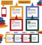 Elementen van infographicsontwerp Royalty-vrije Stock Foto