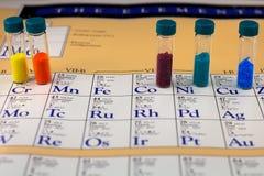 Elementi chimici Fotografia Stock