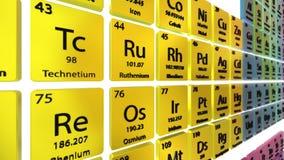 Elementi chimici della tavola periodica stock footage