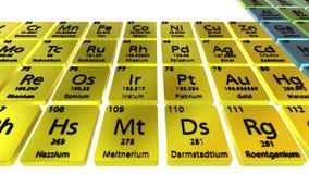 Elementi chimici della tavola periodica archivi video