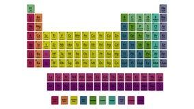 Elementi chimici della tavola periodica in e fuori animazione video d archivio