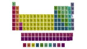 Elementi chimici della tavola periodica in e fuori animazione archivi video