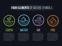 4 elementi dei simboli della natura con la linea confine e segno astratto a linea tratteggiata del cerchio Acqua, fuoco, terra, a illustrazione di stock