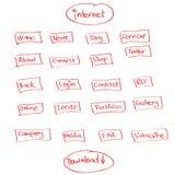 Elementi della barra dei menu per la pagina di Internet Fotografia Stock Libera da Diritti