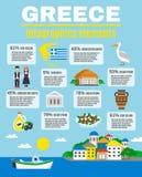 Elementi della Grecia Infographics Fotografia Stock Libera da Diritti