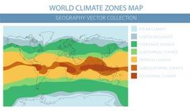 Elementi della mappa di zone climatiche del mondo Sviluppi le vostre proprie informazioni di geografia illustrazione vettoriale