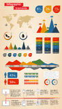 Elementi di Infographic