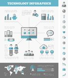 Elementi di Infographic dell'industria delle tecnologie dell'informazione Immagini Stock Libere da Diritti