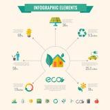 Elementi di Infographic di ecologia Fotografia Stock Libera da Diritti