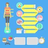 Elementi di Infographic di forma fisica Fotografia Stock