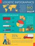 Elementi di logistica e concetto infographic del trasporto del treno, nave da carico, esportazione dell'aria Trasporto di traspor Immagine Stock