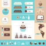 Elementi di progettazione di Infographics di produzione alimentare e del cioccolato Fotografie Stock