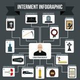 Elementi infographic della sepoltura, stile piano illustrazione vettoriale