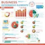 Elementi infographic di affari Fotografie Stock