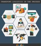 Elementi infographic di logistica Logistica dei trasporti nel processo Immagini Stock Libere da Diritti