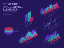 Elementi infographic isometrici i grafici 3d, l'istogramma, l'istogramma del mercato e lo strato diagram Vettore di presentazione illustrazione vettoriale