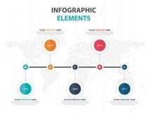 Elementi variopinti astratti di Infographics di cronologia di affari del cerchio, illustrazione piana di vettore di progettazione Fotografia Stock