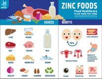 Elementikonen-Brosch?renkonzept des Nahrungsmittelgesundheitsvektors infographic vektor abbildung