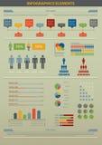 Elemento de Infographic. População. Imagem de Stock Royalty Free