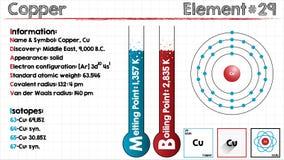 Elemento del cobre stock de ilustración