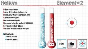 Elemento del helio libre illustration