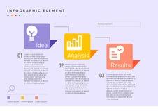 Elemento del negocio de Infographic con idea, análisis, y resultados del icono stock de ilustración