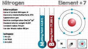 Elemento di azoto illustrazione di stock