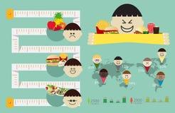 Elemento do gráfico da informação da obesidade da infância do vetor ilustração royalty free