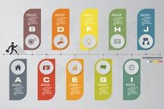 elemento infographic de la cronología de 10 pasos 10 pasos infographic, bandera del vector se pueden utilizar para la disposición Imagen de archivo
