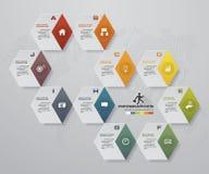 elemento infographic de la cronología de 10 pasos 10 pasos infographic, bandera del vector se pueden utilizar para la disposición Fotografía de archivo libre de regalías