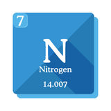 Elemento químico do nitrogênio Tabela periódica dos elementos Imagem de Stock