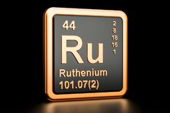 Elemento químico do Ru do rutênio rendição 3d ilustração do vetor