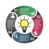 elemento in quattro colori con le etichette, diagramma infographic di vettore di 4 punti Un concetto di affari di 4 punti o opzio illustrazione vettoriale