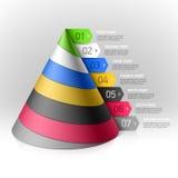 Elemento stratificato di progettazione del cono Fotografie Stock