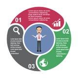 elemento in tre colori con le etichette, diagramma infographic di vettore di 3 punti Un concetto di affari di 3 punti o opzioni c illustrazione vettoriale