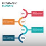 Elementos abstratos de Infographics do mapa rodoviário do espaço temporal do negócio do círculo, ilustração lisa do vetor do proj Imagem de Stock Royalty Free