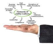 Elementos da cultura da segurança imagem de stock